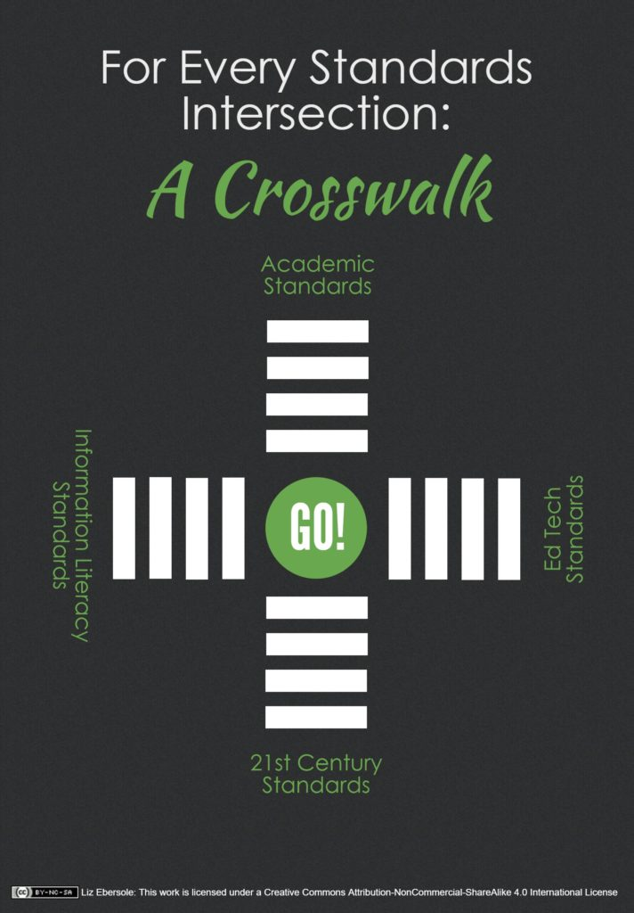 For Every Standards Intersection: A Crosswalk!